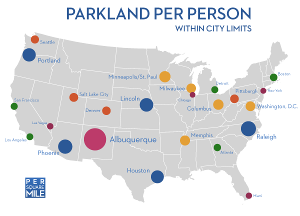 Parkland per person in the U.S.