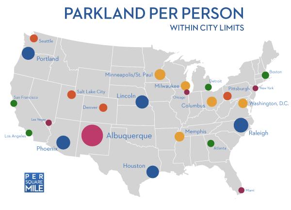 Parkland per person in the U.S.