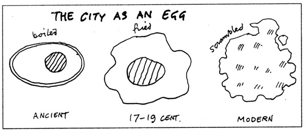 The city as an egg